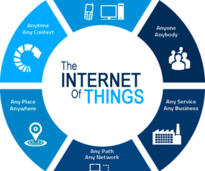 IoT work's easy with mobile application
